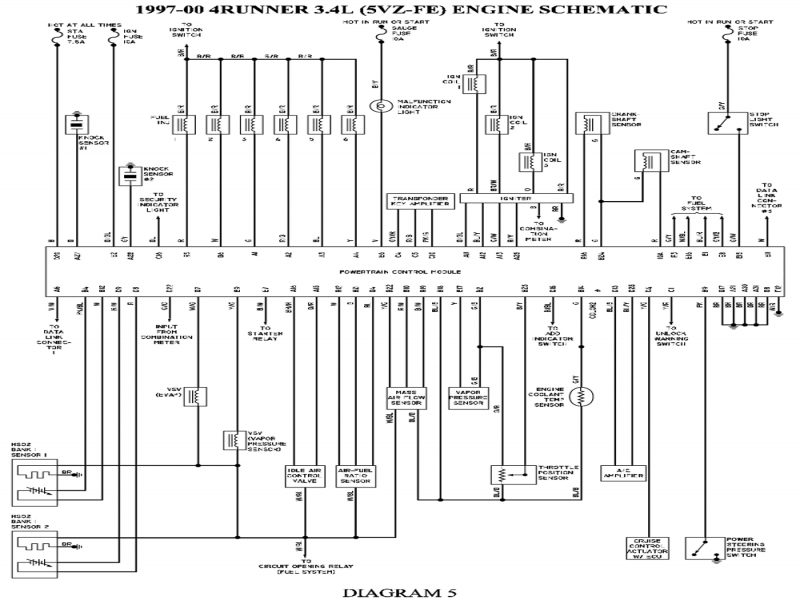 Toyota T100 Fuse Diagram  Wiring Forums