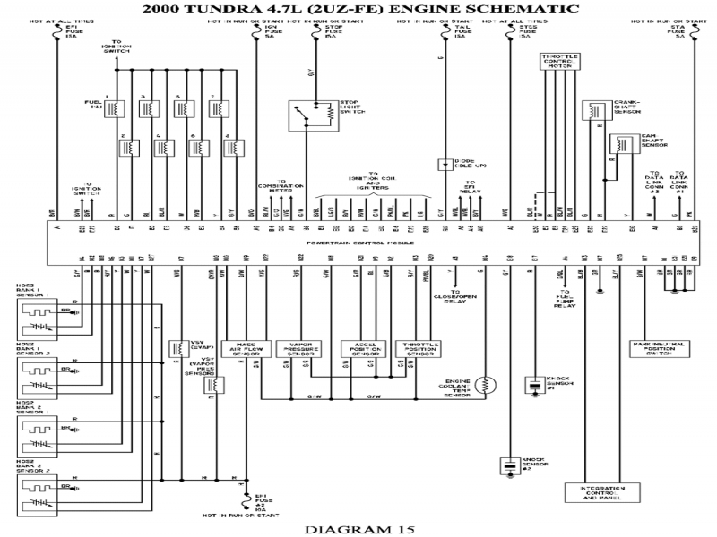 toyota wish wiring diagram