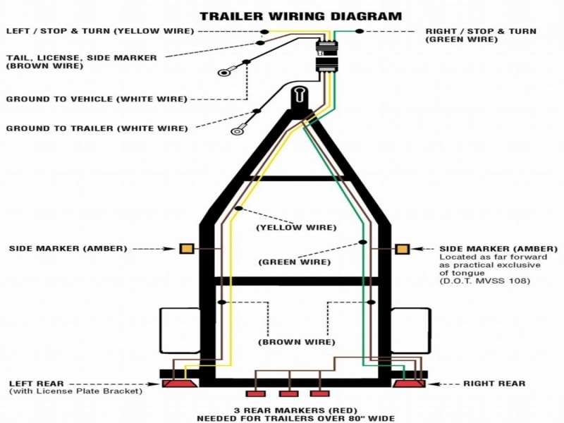 4 wire trailer wiring diagram for lights wiring forums With trailer wiring diagram on wiring trailer connector provides a 4 way