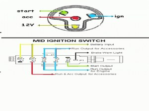 Universal Ignition Switch Wiring Diagram  Wiring Forums