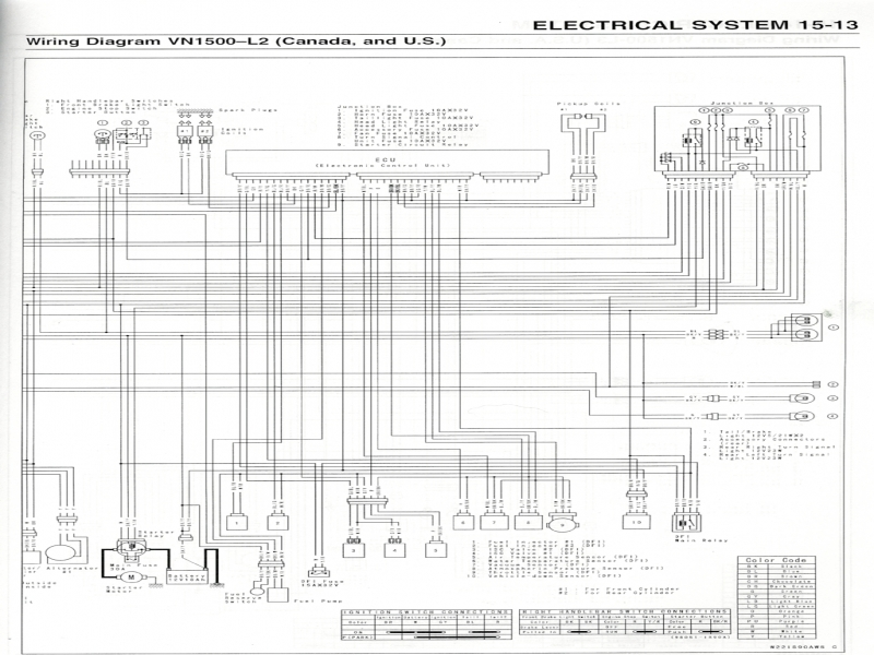 2001 Kawasaki 1500 Wiring Diagram FULL Version HD Quality Wiring Diagram -  TAGG.YTI.FRYTI.FR