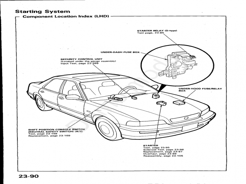 1993 Acura Legend Fuse Box Diagram