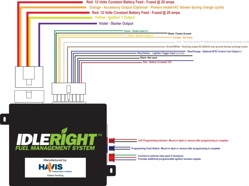 Click Here For Pictorial Wiring Diagram W Charge Lamp