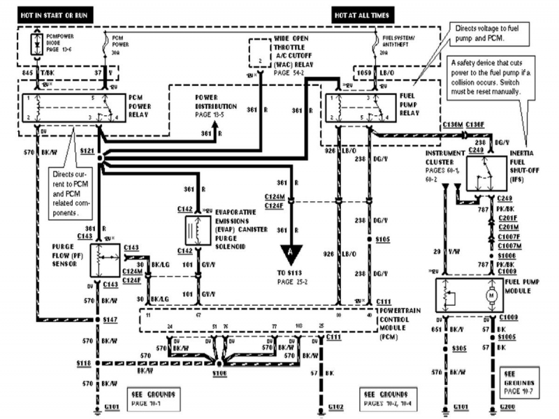 1997 Ranger Wiring Diagram