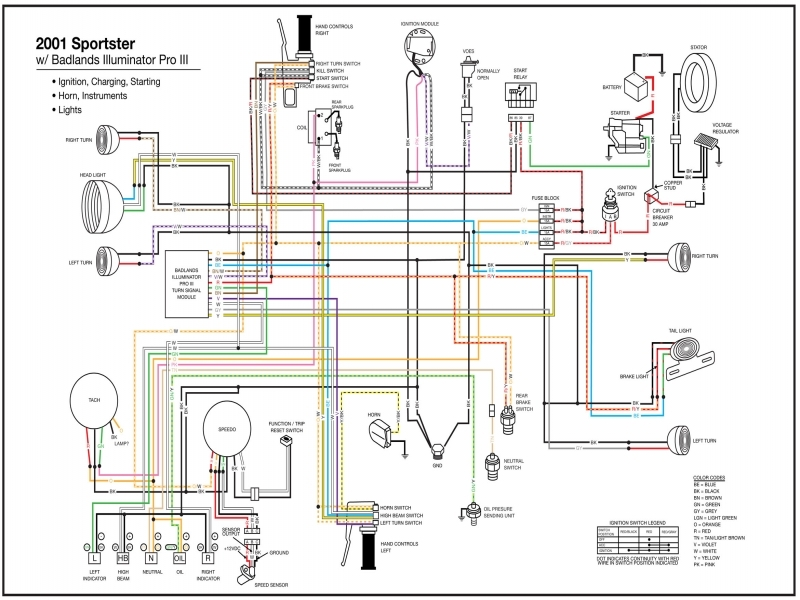 wiring diagram 97 sportster turn signal relay - wiring forums, Wiring diagram