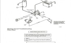 Wiring Diagram Advice For Small Boat Page: 1 – Iboats Boating