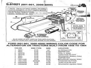 Wiring Diagram For 1953 Ford Jubilee – Readingrat  Wiring