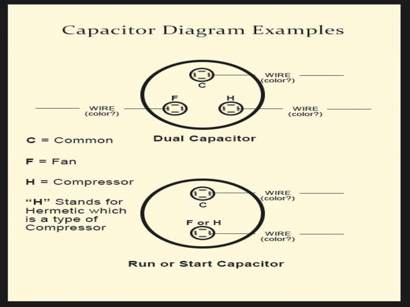 Dual Capacitor Wiring Diagram from i1.wp.com