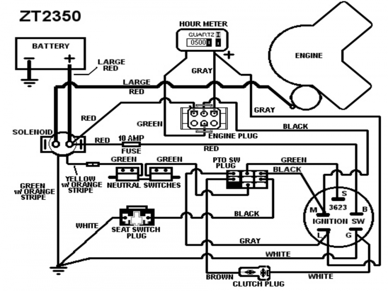 14 Hp Briggs And Stratton Wiring Diagram  Wiring Forums