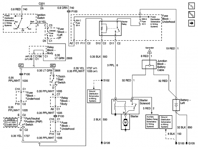 fascinating ford aod neutral safety switch wiring diagram Ford C6 Valve Body Schematic Ford Manual Transmission Parts Diagrams