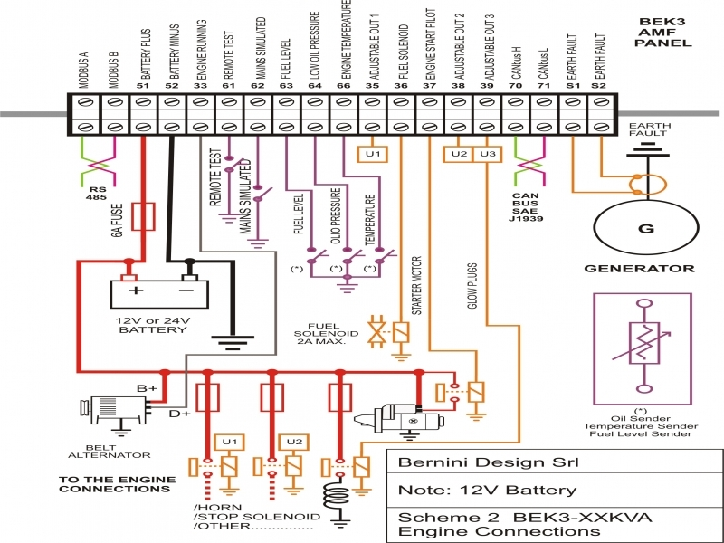 12 volt battery system wiring diagram from generator to wiring diagram stamford generator stamford generator wiring diagram - wiring forums
