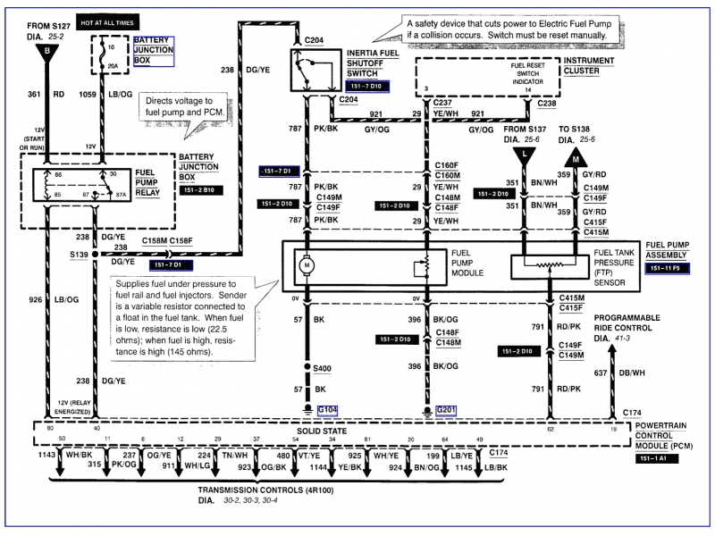 Wiring Diagram Of 2003 Ford Expedition The Amazing 1998