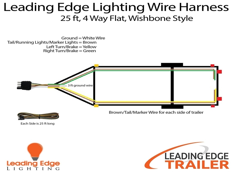 4 wire trailer light diagram 4 wire trailer light wiring 4 wire trailer wiring diagram for lights - wiring forums