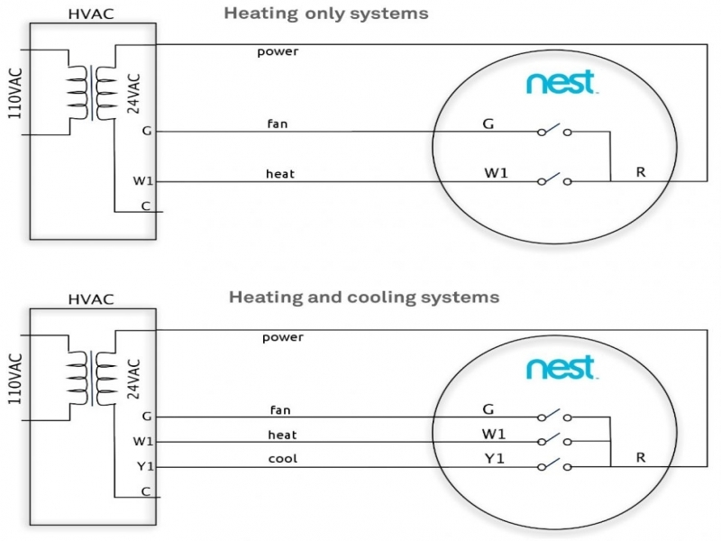 Wiring Diagrams : Nest Thermostat Installation Uk Nest ... on