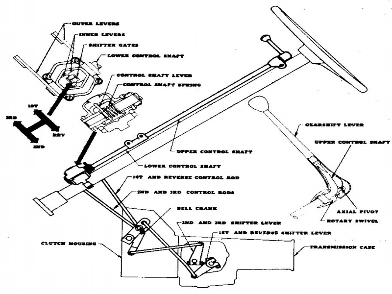 Chevy Truck Steering Linkage Diagram