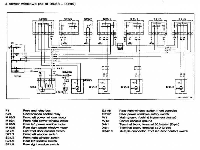 1999    Mercedes    E320 Fuse Box    Diagram        Wiring    Forums