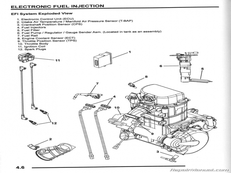 2008 polaris rzr wiring diagram 2008 polaris ranger rzr 800 sideside service manual ...