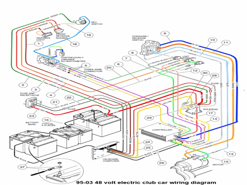 club car 48 volt wiring diagram  new beetle power window