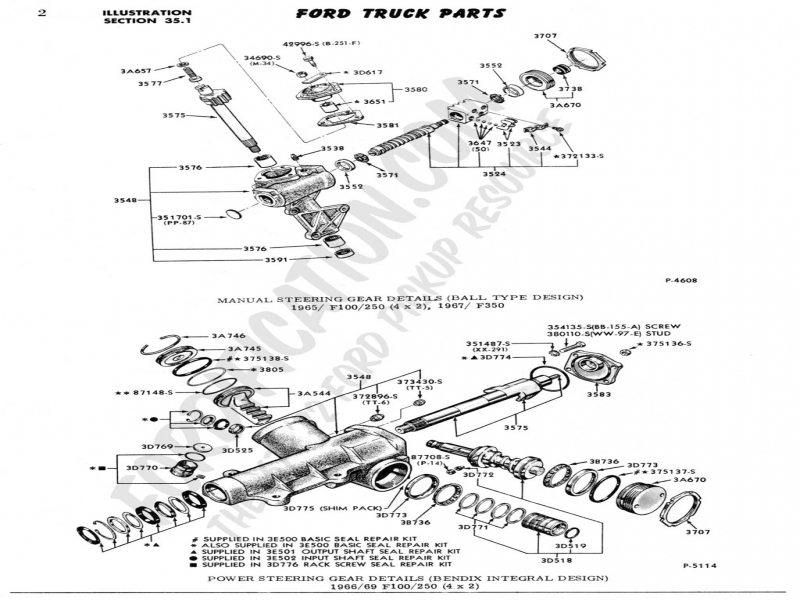 1977 ford f 150 steering diagram wiring forums. Black Bedroom Furniture Sets. Home Design Ideas
