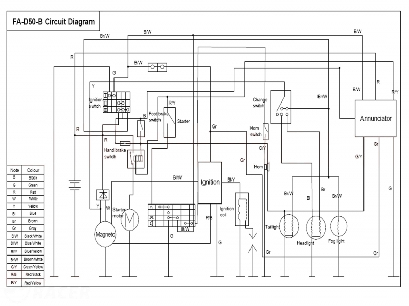 loncin 110 wiring diagram - wiring forums loncin 49cc wiring diagram