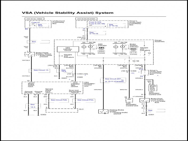 Lutron ballast wiring diagram - Wiring images on