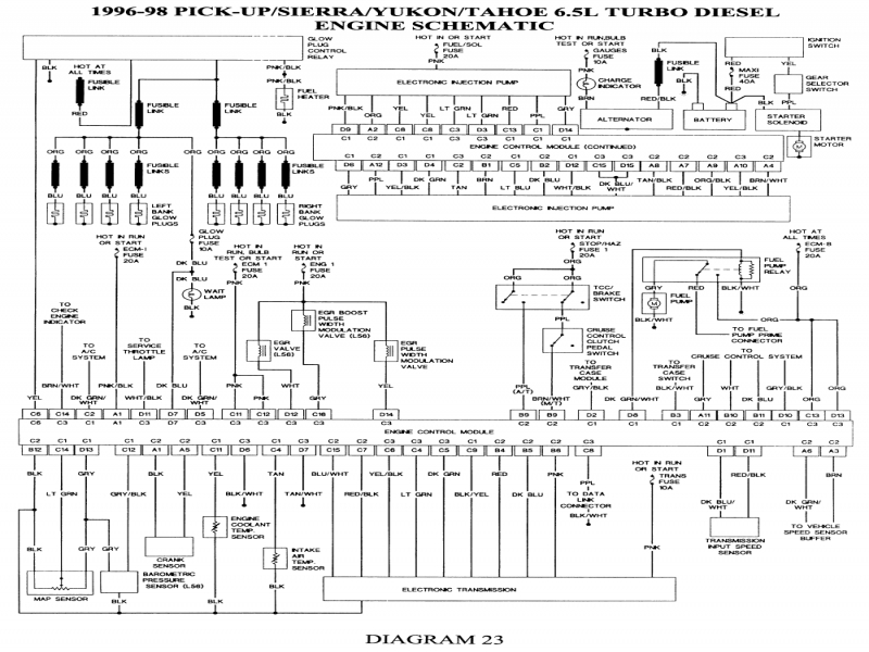 6 5l Turbo Diesel Engine Diagram