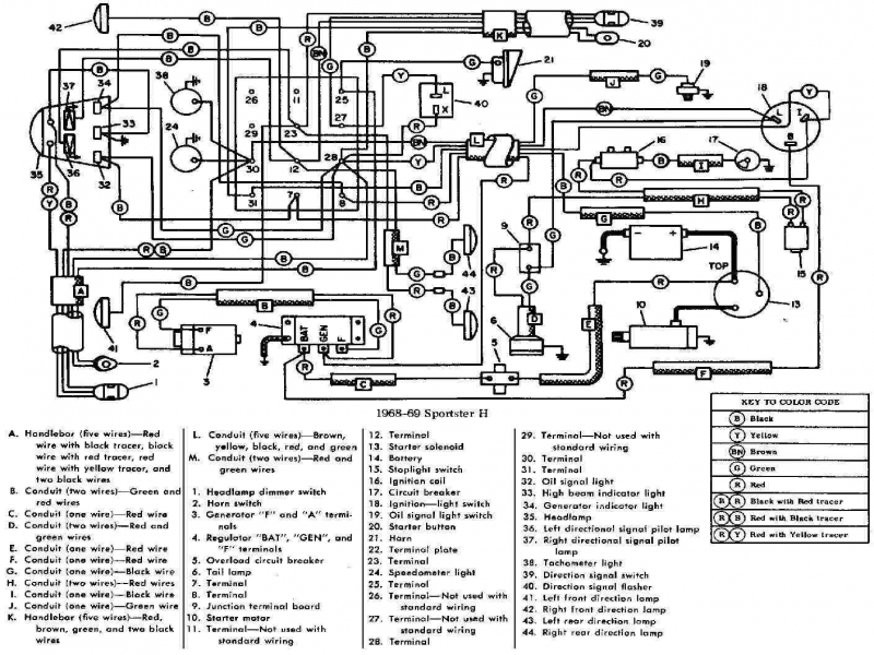 Sterling Truck Wiring Diagrams - Efcaviation
