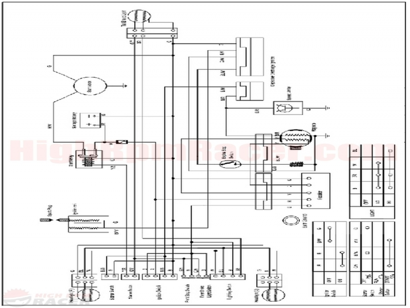 loncin 110 wiring diagram - wiring forums loncin atv wiring diagram quad 50