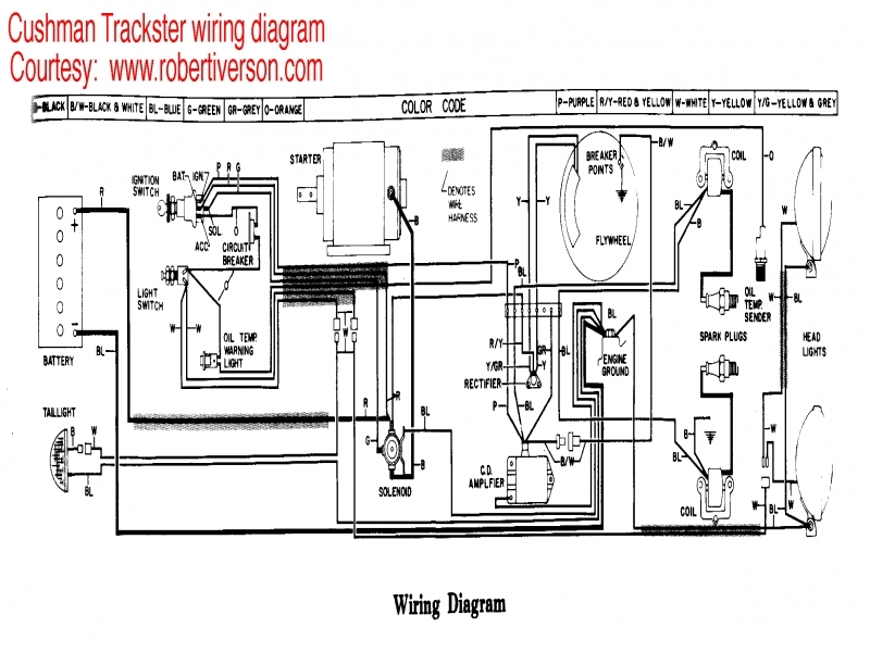 Vintagegolfcartparts Within Cushman an Wiring Diagram ... on