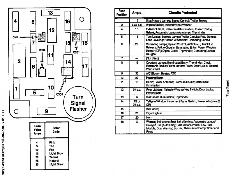 wiring diagram for 2005 mercury grand marquis 2005 mercury grand marquis fuse box diagram - wiring forums wire diagram for 05 mercury grand marquis lights