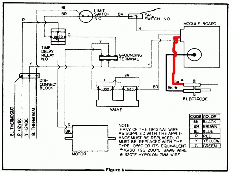 Wiring Diagram For Rv Furnace The Readingrat With Diagrams