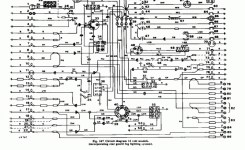Land Rover Discovery Wiring Diagram – Blurts