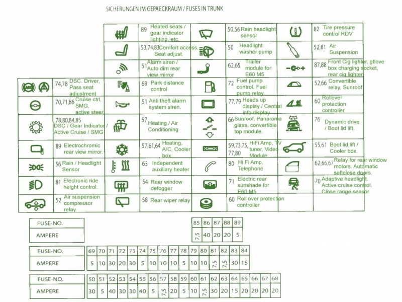 land rover discovery fuse box diagram - wiring forums rover 600 fuse box diagram