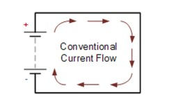 DC Circuit Theory: Relationship between Voltage Current and Resistance
