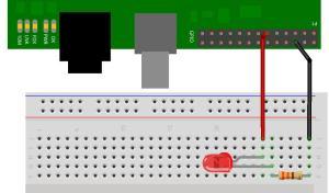 Blink | Wiring Pi