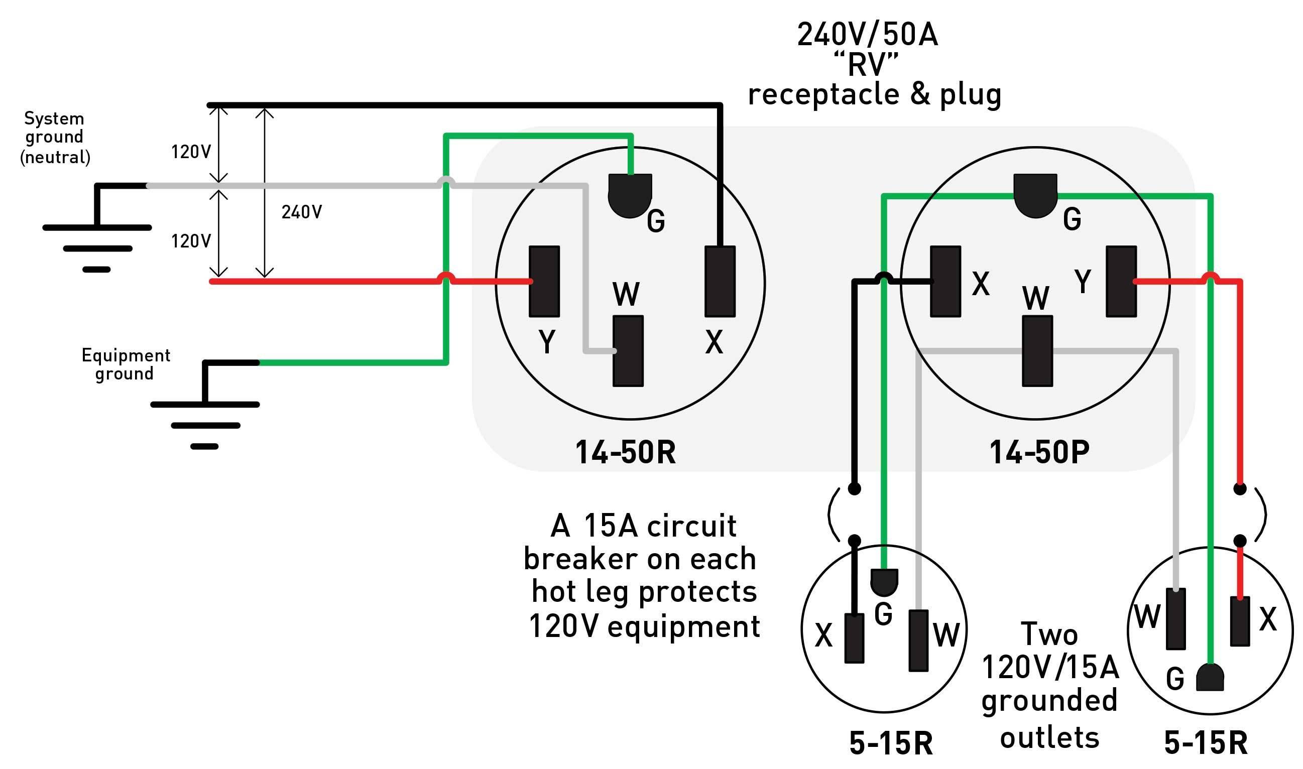 Heartlan 50 Amp Wiring Schematic