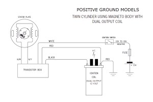 Wiring Diagram For Ground | Wiring Diagram