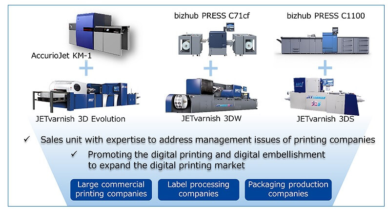 industrial-printing-systems