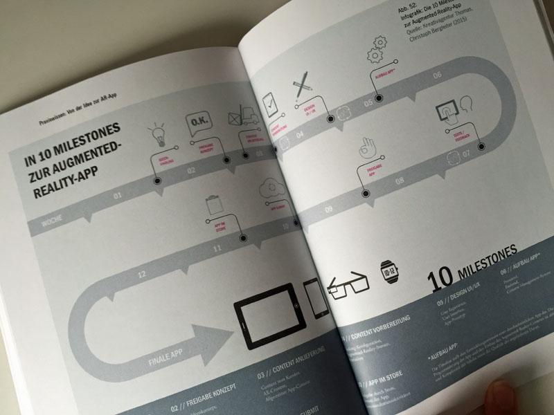 Zehn Schritte zur AR-Anwendung