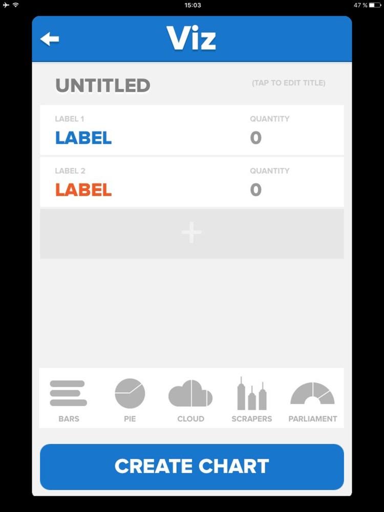 Screenshot Viz