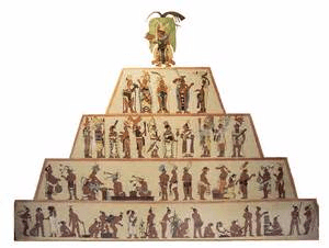 Maya | society