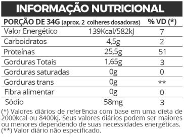 Informação Nutricional Protein to Go Baunilha