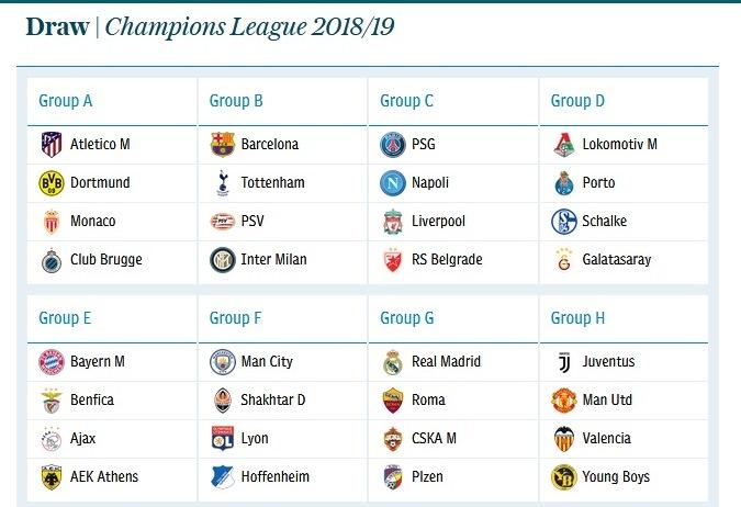 15++ Uefa Champions League Fixtures