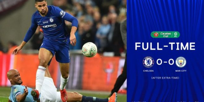 Chelsea vs Manchester City 0-0 - Highlights & Goals