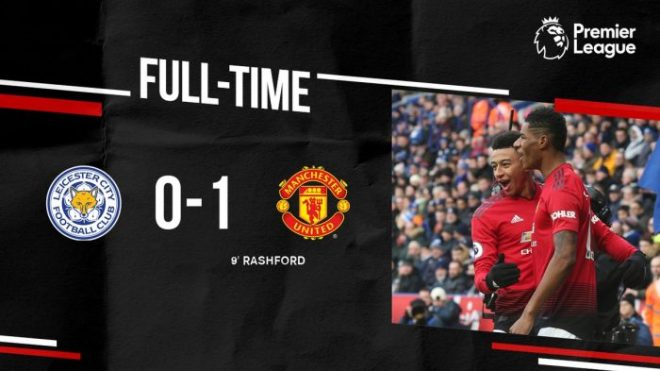 Leicester City vs Man United 0-1 - Highlights & Goals
