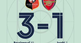 Rennes vs Arsenal 3-1 - Highlights & Goals