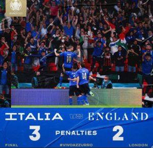 EURO 2020 Final: Italy vs England 1-1 (PEN 3-2) Highlights Download