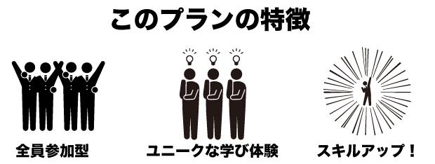 社内イベント新プラン1特徴3