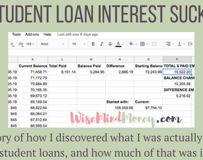 Student loan interest sucks graphic - how I discovered what I was actually paying toward student loans and how much of that was interest.