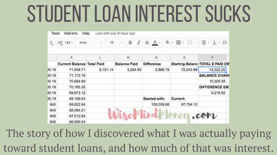 Student Loan Interest SUCKS